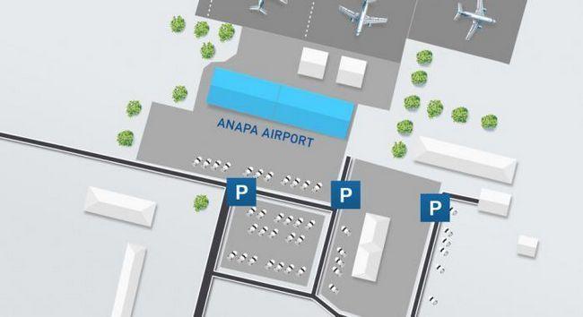 Aerodrom Krasnodar Vityazevo