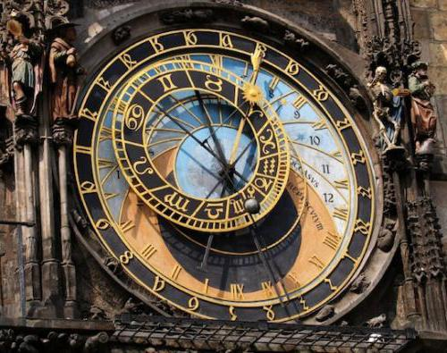 академический и астрономический час
