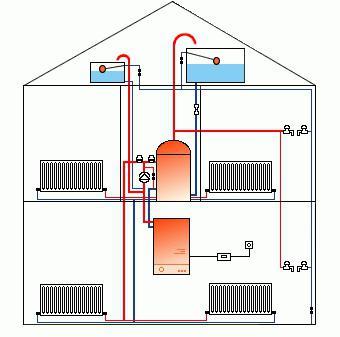 Bimetalni radijatori Rifar monolit recenzije