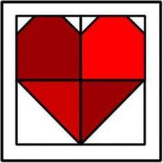 nepotpune srce blok