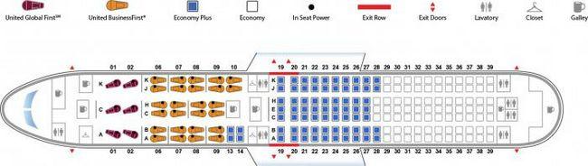 Boeing 763 zrakoplova kabine shema