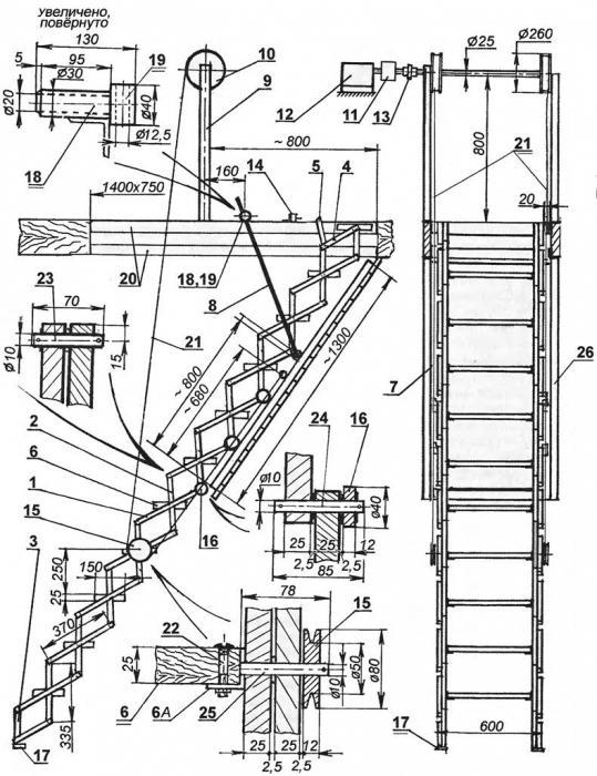 potkrovlje stepenice sa rukama crtanje