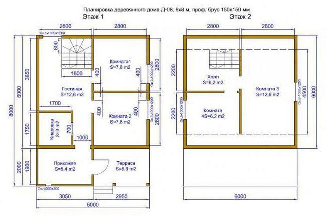 дом 6 на 6 двухэтажный планировка