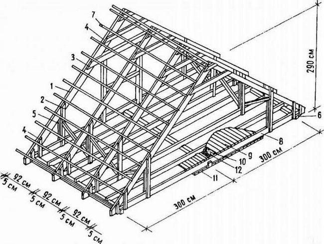 двускатная крыша стропильная система под профнастил фото
