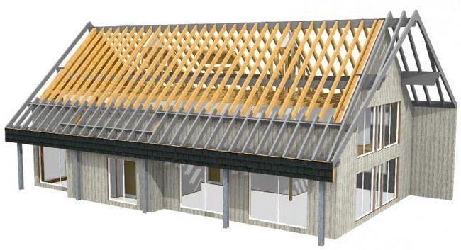 obračun krov od metala