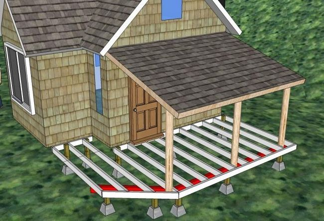 kako napraviti trijem od metala
