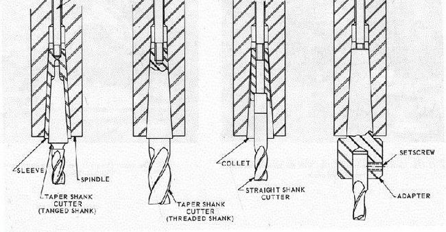 Kako napraviti domaći glodalica za drvo i metal