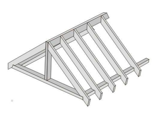 Izgradnja zabat krov