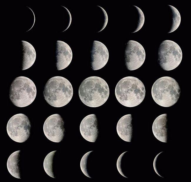 Lunarni kalendar za August Moon faze