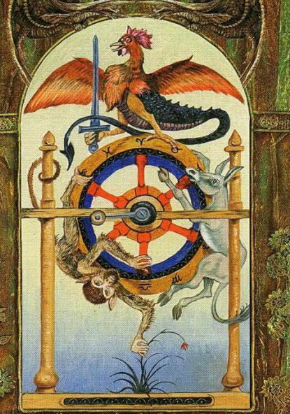 usklađivanje Tarota Wheel of Fortune