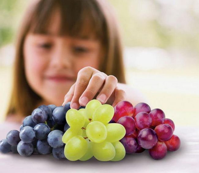 С какого возраста детям можно давать виноград и виноградный сок?