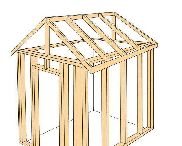 Строительство крыш бань