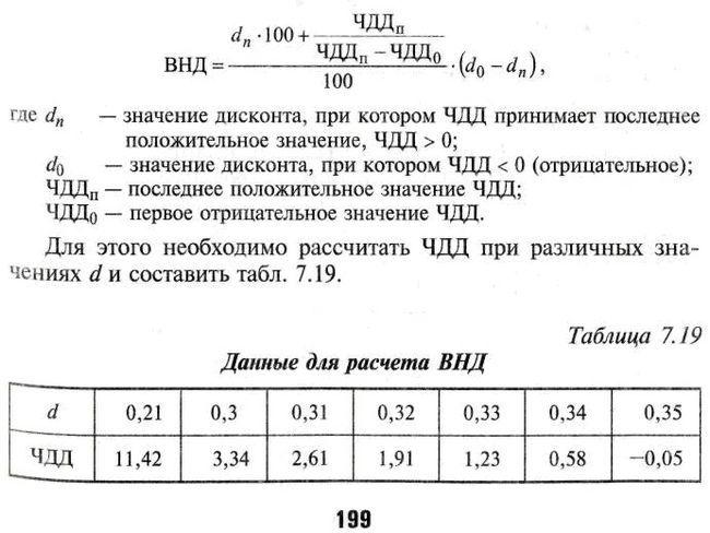 Stopa povrata u pogledu inflacije