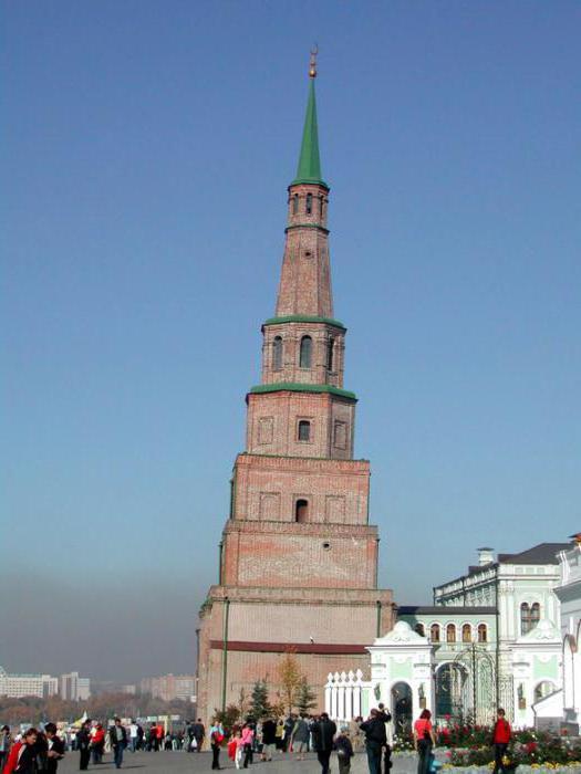 Odmor u Kazanu u ljeto