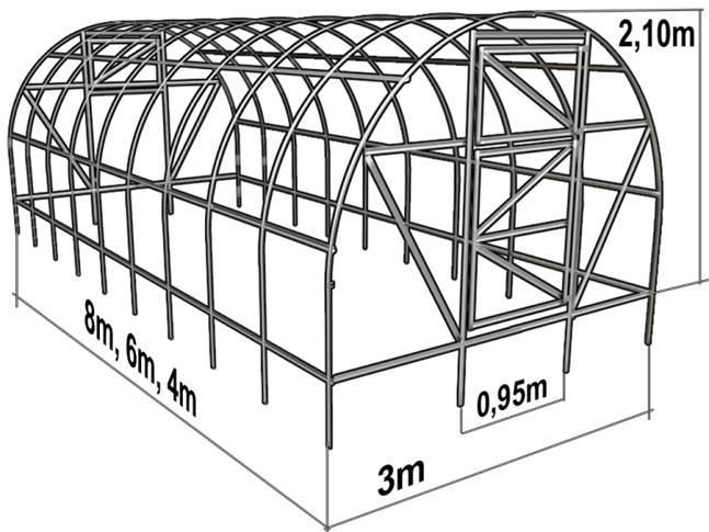 Greenhouse breadbox rukama