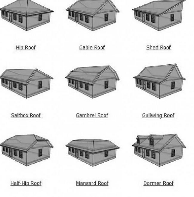 6x6 kuća za odmor