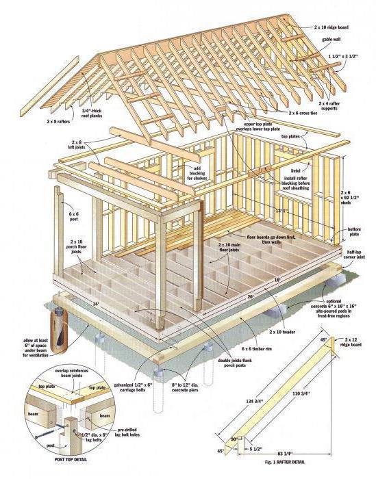 Standard projekti kuća