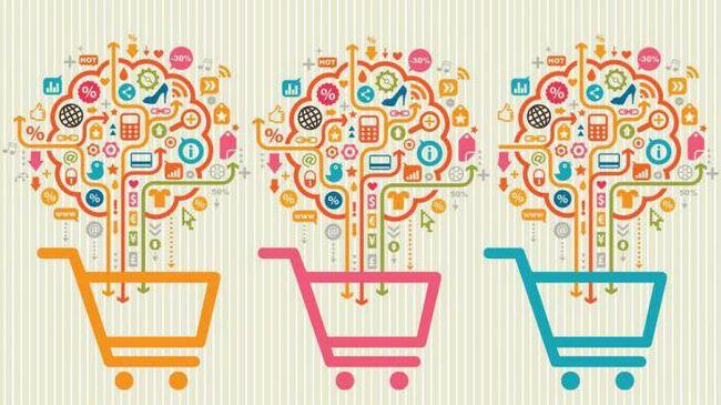 Karakteristike proizvoda u marketingu