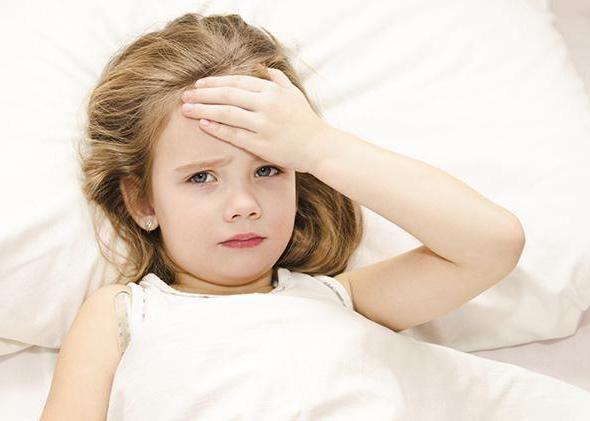 При кашле боль отдает в голову