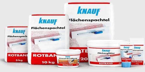 kit Rotband