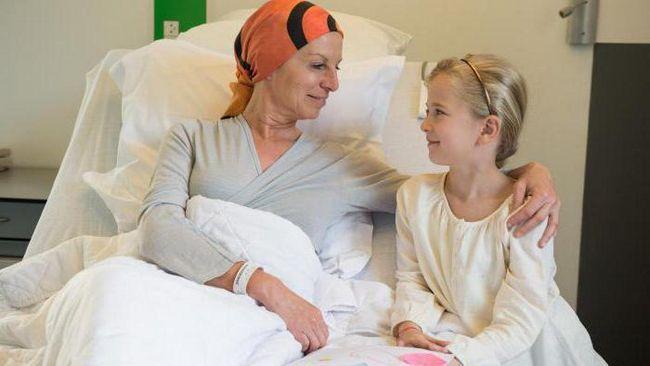 симптомы рака поджелудочной железы на ранних стадиях первые проявления