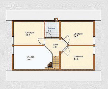 projekti kuća 9 od 9 metara