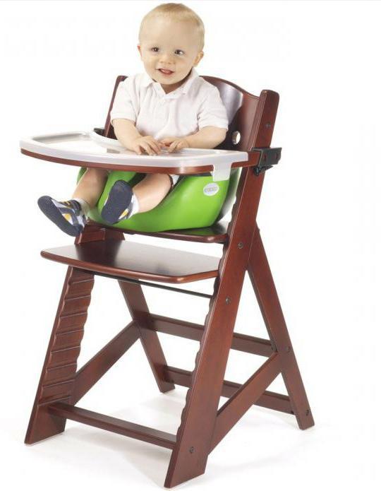 рейтинг стульчиков для кормления
