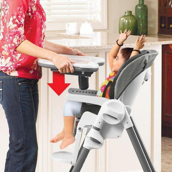 рейтинг детских стульчиков для кормления