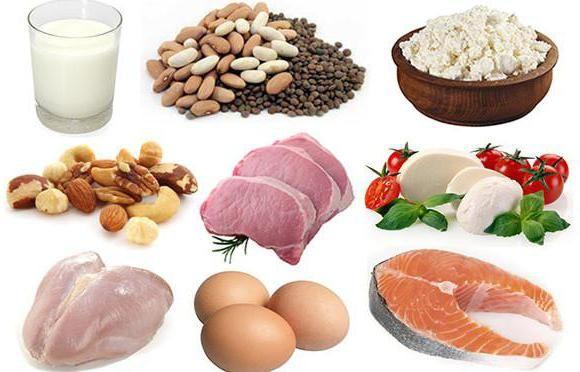 самая калорийная еда для набора веса