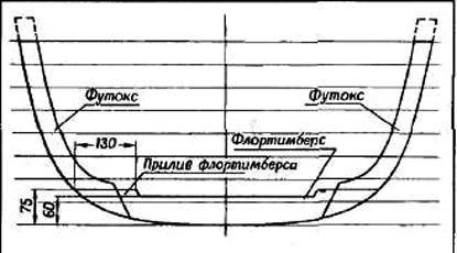 brodovi crteža
