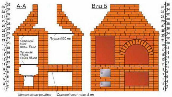 Shema zidane peći ili peć za dom vrt. Cigla pećnica s ploča i pećnica s vlastitim rukama