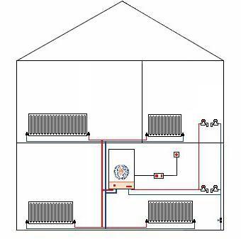 povezivanje spoja radijator cijevi