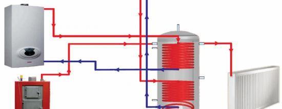 načine za povezivanje radijatora