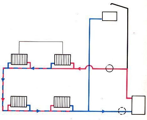 niže povezivanje radijatori kolo