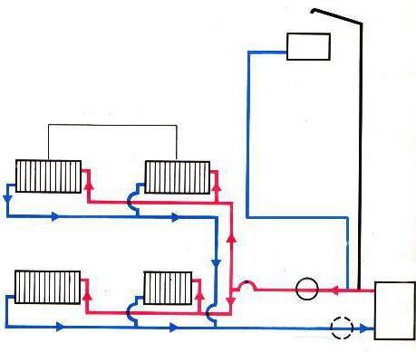 šema povezivanja bimetalni radijatora