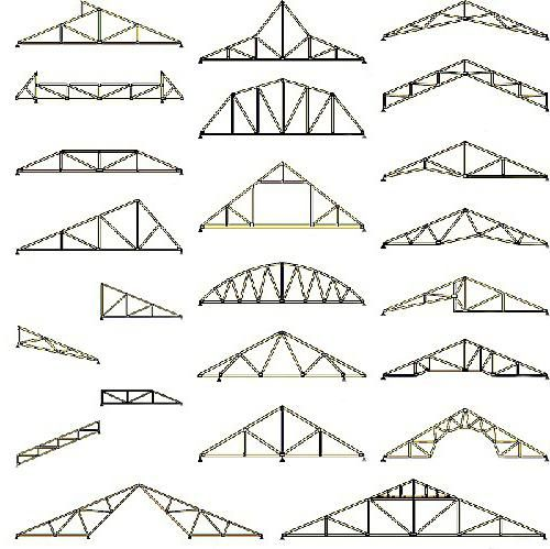 krovne konstrukcije krovište sistema