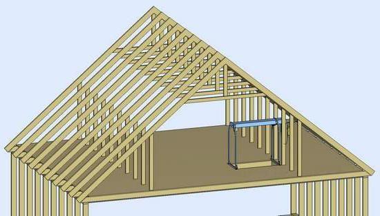 truss sistem zabat proračun krova