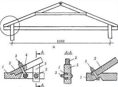 truss sistem za crtanje
