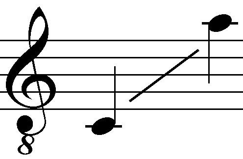 tenor je glas