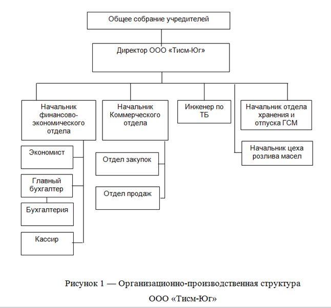 Računovodstvo robe u preduzeću - metodologiju i ciljeve.