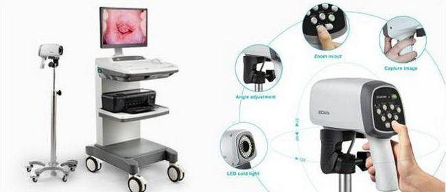 Видеокольпоскопия - что это такое? Проведение процедуры