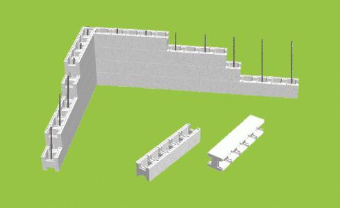 gradivni blokovi tipova karakteristika