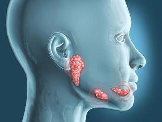 Воспаление под языком: причины, симптомы и особенности лечения