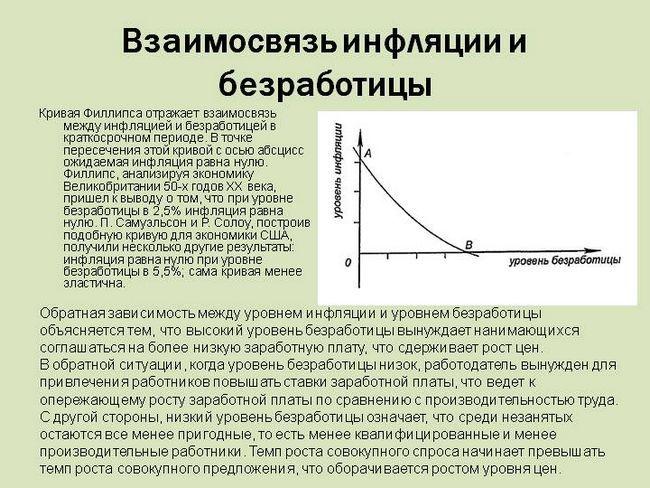 Odnos nezaposlenosti i inflacije